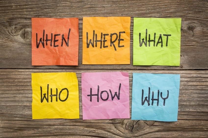 Who When Where | Interrogative Voice Search SEO | Searched Marketing