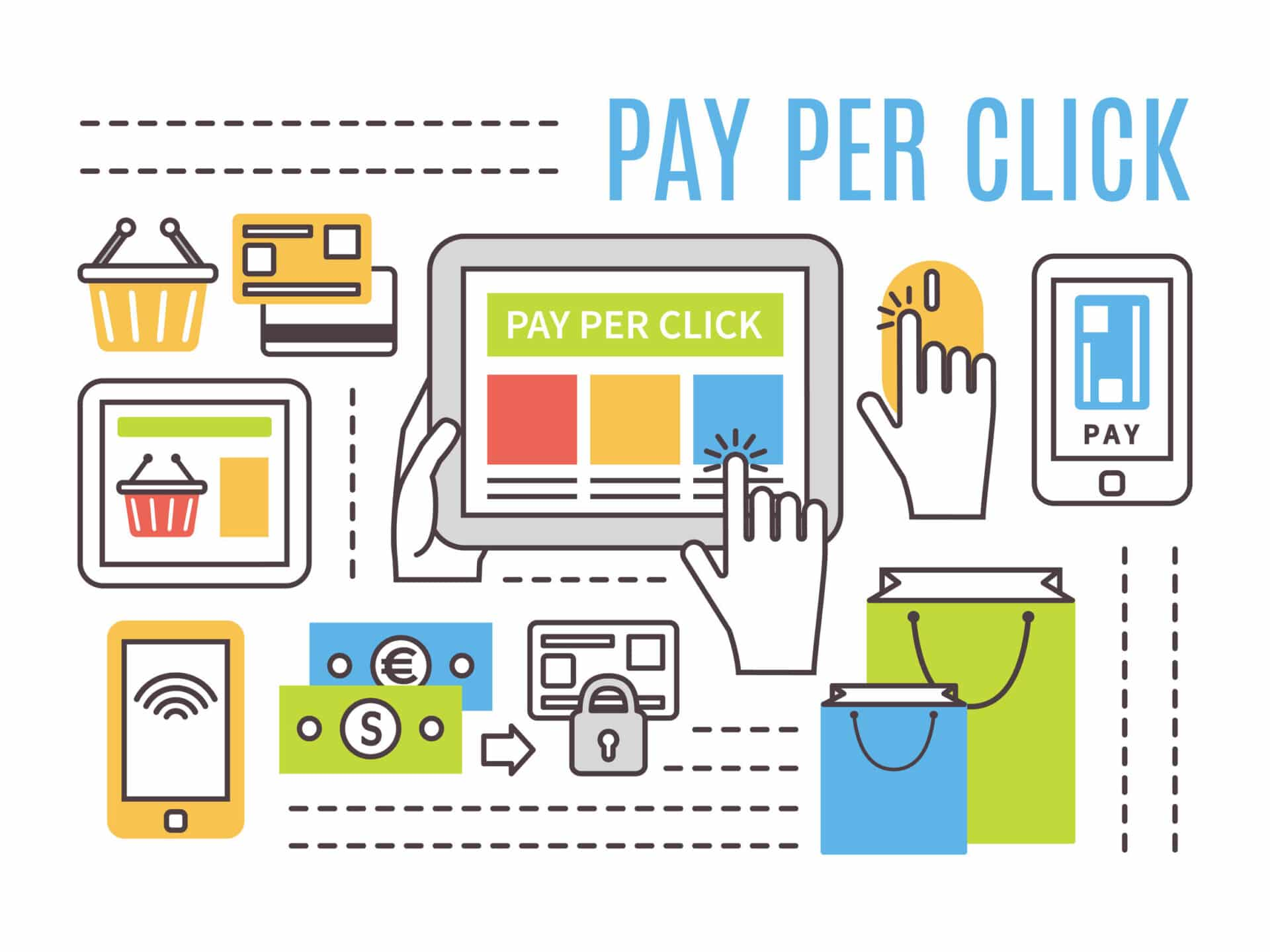 Pay Per Click In 2019 | Searched Marketing